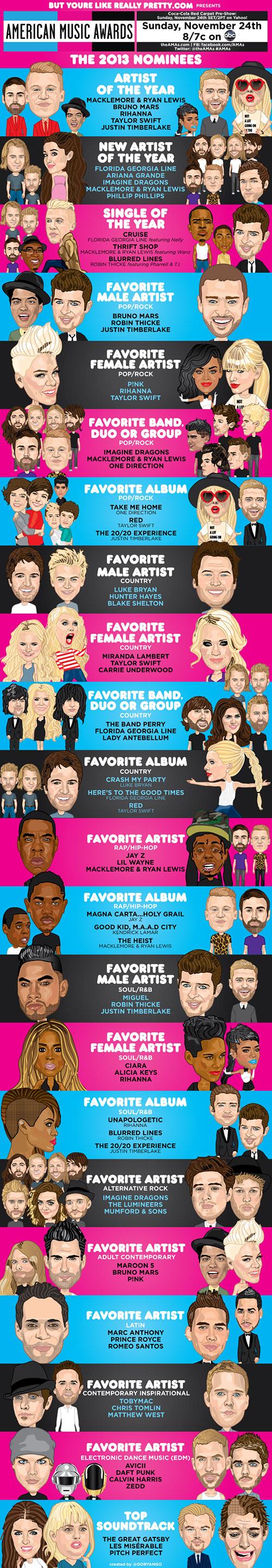 ภาพจาก Billboard